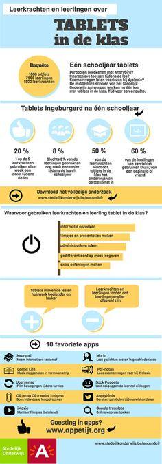 Wat denken Antwerpse leraren en leerlingen na 1 jaar iPad op school? #Infographic #Onderwijs #Ipad