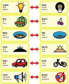 Hangul Learning opposites #korean!