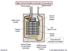 107 best eddy images on pinterest thermostats acting and rh pinterest com