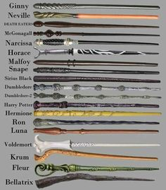 Wands of each wizard