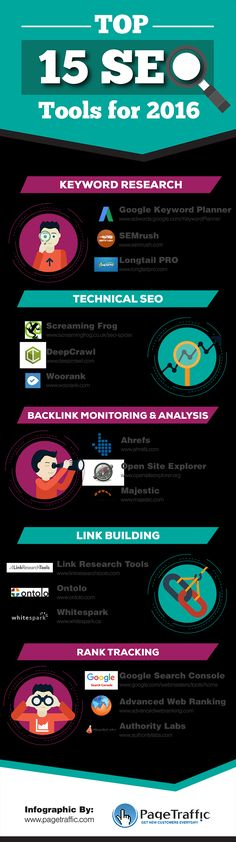 The Top 15 SEO Tools from 2016 Your Business Must Use in 2017 #Infographic