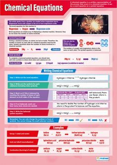 Chemistry Set of 15 Posters – Science Posters Gcse Chemistry Revision, Chemistry Help, Chemistry Basics, Chemistry Posters, Gcse Science, Chemistry Worksheets, Chemistry Classroom, High School Chemistry, Teaching Chemistry