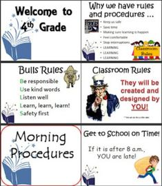 This Power Point with these procedures is something I use to go over in my classroom the first few days for school. I don't go through all the procedures at one time, but slowly work through it to make sure I covered everything. There are 45 slides involving procedures.