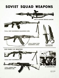 Fun World, Weapon Concept Art, Assault Rifle, Military Weapons, Military Equipment, Vietnam War, Military History, World History, Firearms
