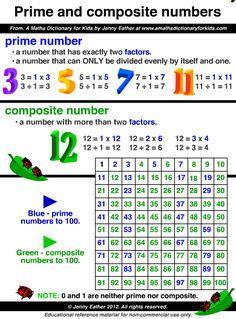 math worksheet : prime and composite number charts and student worksheets  math  : Math Worksheets Prime And Composite Numbers