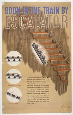 Colour lithograph poster promoting the introduction of escalators on the London Underground. The design shows a diagram of an escalator on the right, with a cut-away to show the workings, together with three round diagrams on the left illustrating the escalator as a level platform, beginning to go down, and going down. There is a full text description in the centre and SOON IN THE TRAIN BY ESCALATOR is lettered across the top of the design in blue and white.