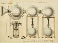 """centuriespast: """"Device for Distilling Lunar Humidity, Sigismund Bacstrom, Frontispiece of Johann Friedrich Fleischer, """"Chemical Moonshine,"""" 950053 the getty """" The Doctor, The Artist, Medieval Manuscript, Illuminated Manuscript, Dystopian Art, Ancient City, Chemistry Art, Natural Philosophy, Media Studies"""