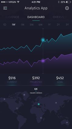 50 Innovative Material Design UI Concepts with Amazing User Experience - 22…