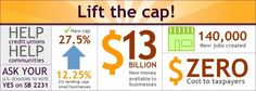Credit unions ask Congress to raise the cap on member business lending: supporting the economy & small businesses. #RaiseMBLcap