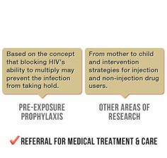 Pre-Exposure Prophylaxis: Based on the Concept that blocking HIV's ability to multiply may prevent the infection from taking hold. Other Are...