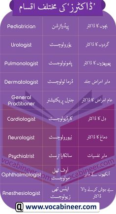 Learn Common Types of Doctors and specialization with Urdu and Hindi Meanings Basic English Sentences, Advanced English Vocabulary, English Verbs, English Vocabulary Words, English Phrases, English Learning Books, English Language Learning, Spanish Language, French Language