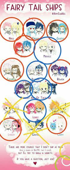 Vermelho: vai acontecer n se iluda shipando eles com outro personagens , não se iluda . Azul: prováveis de acontecer. X Amarelo : nunca , jamais vai acontecer .JAMAIS!