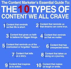 Top 10 Contentments