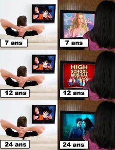 Ce qu'on check à Télé