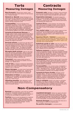 Legal Remedies page 2