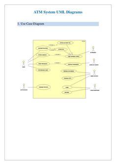Uml class diagram example for a computer store system this class atm system uml diagrams 1 use case diagram ccuart Choice Image