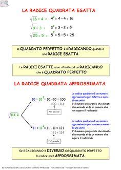 Radice quadrata 2ª Media | AiutoDislessia.net