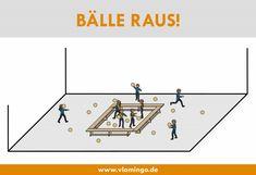 20+ schöne Ballspiele & Spiele mit Bällen für den Sportunterricht