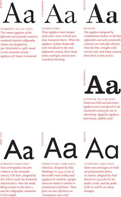 Everything you could possibly want to know about typography, from anatomy to mixing typefaces to design. | Thinking with Type