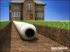 7 Best Septic Images On Pinterest Septic Tank Sewer System And