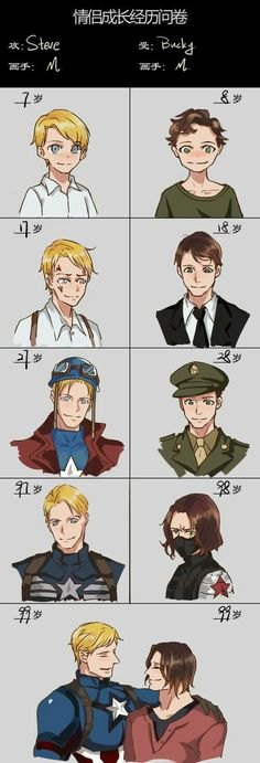 The evolution of Steve Rogers and Bucky Barnes