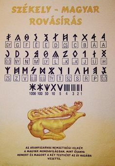 Székely-Hungarian Rovás, which are also known as Hungarian Runes, are thought to have descended from the Turkic script (Kök Turki) used in Central Asia, though some scholars believe the Székely-Hungarian Rovás pre-date the Turkic script.  Read more on this here: http://www.omniglot.com/writing/hungarian_runes.htm  - This poster is created by galgergo.deviantart.com