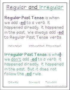 Regular/Irregular Past Tense Anchor Chart