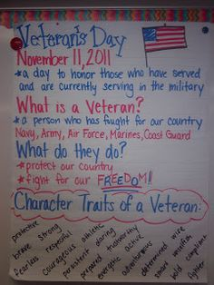 Here's a nice Veteran's Day anchor chart.