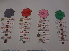 Learn Greek, Speech Therapy, First Grade, Teacher, Education, Learning, School, Kids, Classroom Ideas