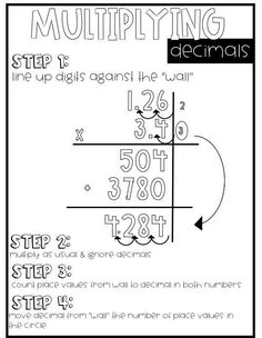 Multiplying Decimals Anchor Chart for 5th grade. Print as a big poster or glue mini versions in math notebooks!