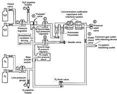Spirometer designs. C: Variable-orifice flowmeter (Datex