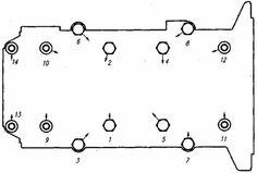Рисунок 1 – Схема очередности затяжки болтов и винтов крепления картера
