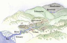 Major Basins : Napa County WICC