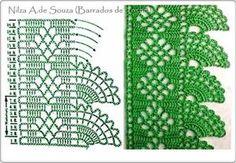 Barrado verde