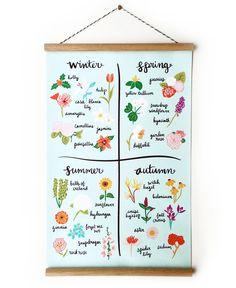 In Bloom seasonal canvas chart