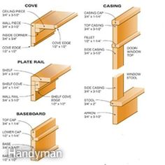 How to Install Craftsman Window Trim and Craftsman Door Casing Stylish Arts-and-Crafts woodwork built up from simple oak boards Craftsman Window Trim, Interior Window Trim, Craftsman Interior, Craftsman Style, Baseboard Styles, Baseboard Trim, Baseboards, Moldings And Trim, Crown Molding