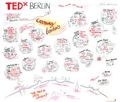 "Visual protocol of TEDx Berlin ""Crossing Borders"" created by Integral Information Architect Mathias Weitbrecht: http://www3.picturepush.com/photo/a/11517316/img/11517316.jpg"
