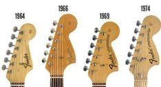 Fender Timeline | The History Of Fender Guitars | Sound Unlimited #FenderGuitars #vintageguitars Leo Fender, Fender Bass, Fender Guitars, Gibson Guitars, Easy Guitar, Guitar Tips, Cool Guitar, Guitar Wall, Guitar Lessons