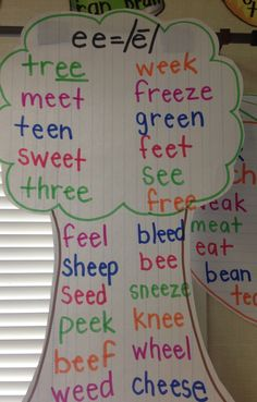 Long vowel, long e, ee vowel team anchor chart