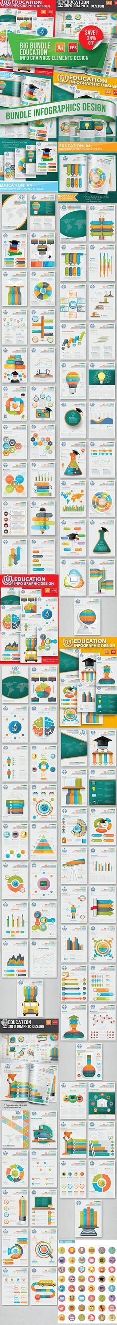 Big Bundle 5 Education Infographics Design - Infographics