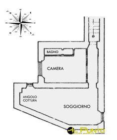 SANREMO zona cattedrale di San Siro bilocale da ristrutturare. In tipica casa ligure con pochissimi e comodi scalini appartamento composto di soggiorno con cucina a vista, camera e bagno. Da risistemare, comodissimo al centro e a tutti i servizi. Richiesta ribassata a Euro 80.000 (Classe D EPgl nren 88.36 kWh/m2 anno - EPgl ben 0.00 kWh/m2 anno)