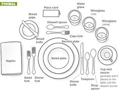 Formal Table Setting | Martha stewart, Diagram and Formal