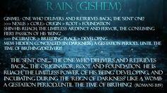rain/GiSheM