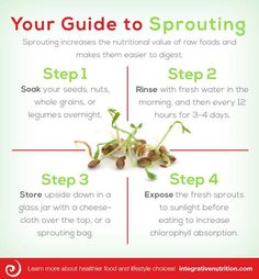 sprouting