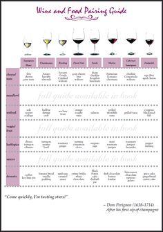 Food and wine pairing chart #foodandwine #pairing #summerwine #alcohol