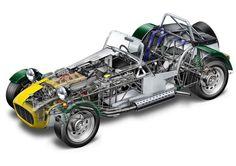CATERHAM SUPER 7 BDR - 山田ジロー - ギャラリー   オートカー・デジタル - AUTOCAR DIGITAL