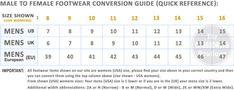 Pleaser Cocktail-509/B/M Crossdresser Platform Sandal (3 Colors – Large Sizes) | Crossdress Boutique