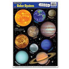 Solar System Peel N Place, Solar System Wall Decoration