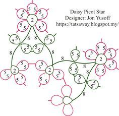 Here it is, the diagram/chart for the daisy picot star. Here are some notes to the chart. Pattern uses the technique of Daisy pic...