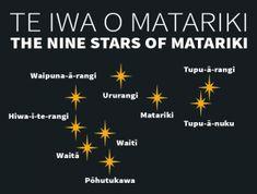 Te Iwa o Matariki | The Nine Stars of Matariki – Kiwi Conservation Club